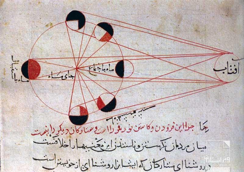 ابوریحان بیرونی-التفهیم-زبان علم و تاریخ علم-ویراستاران